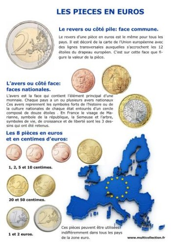guide pratique des pi ces de monnaie en euros. Black Bedroom Furniture Sets. Home Design Ideas